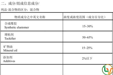 Bảng thông số kỹ thuật của keo hotmelt PSA
